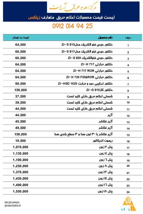 لیست قیمت سیستم اعلام حریق زیتکس