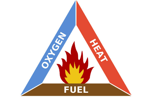 وجود سوخت کافی برای تکمیل مثلث آتش
